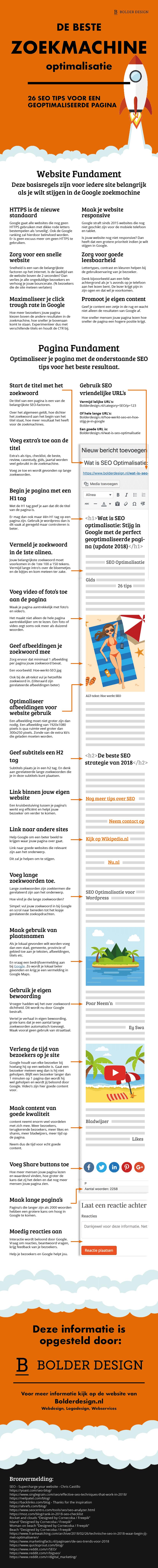 Zoekmachine optimalisatie infographic